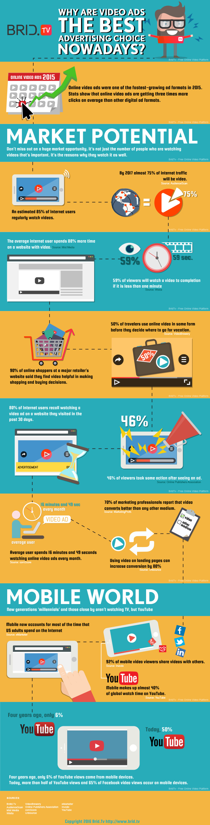 700px Appropriate File For Video Ads inforgraphic