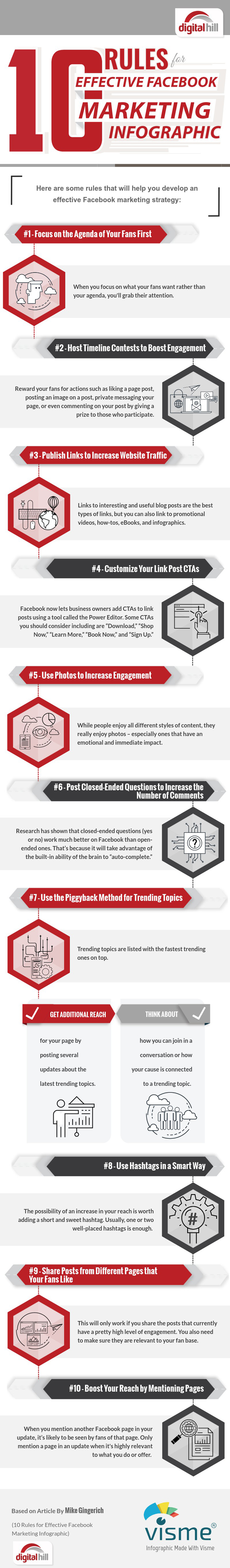 10 Rules for Effective Facebook Marketing Infographic Small Size