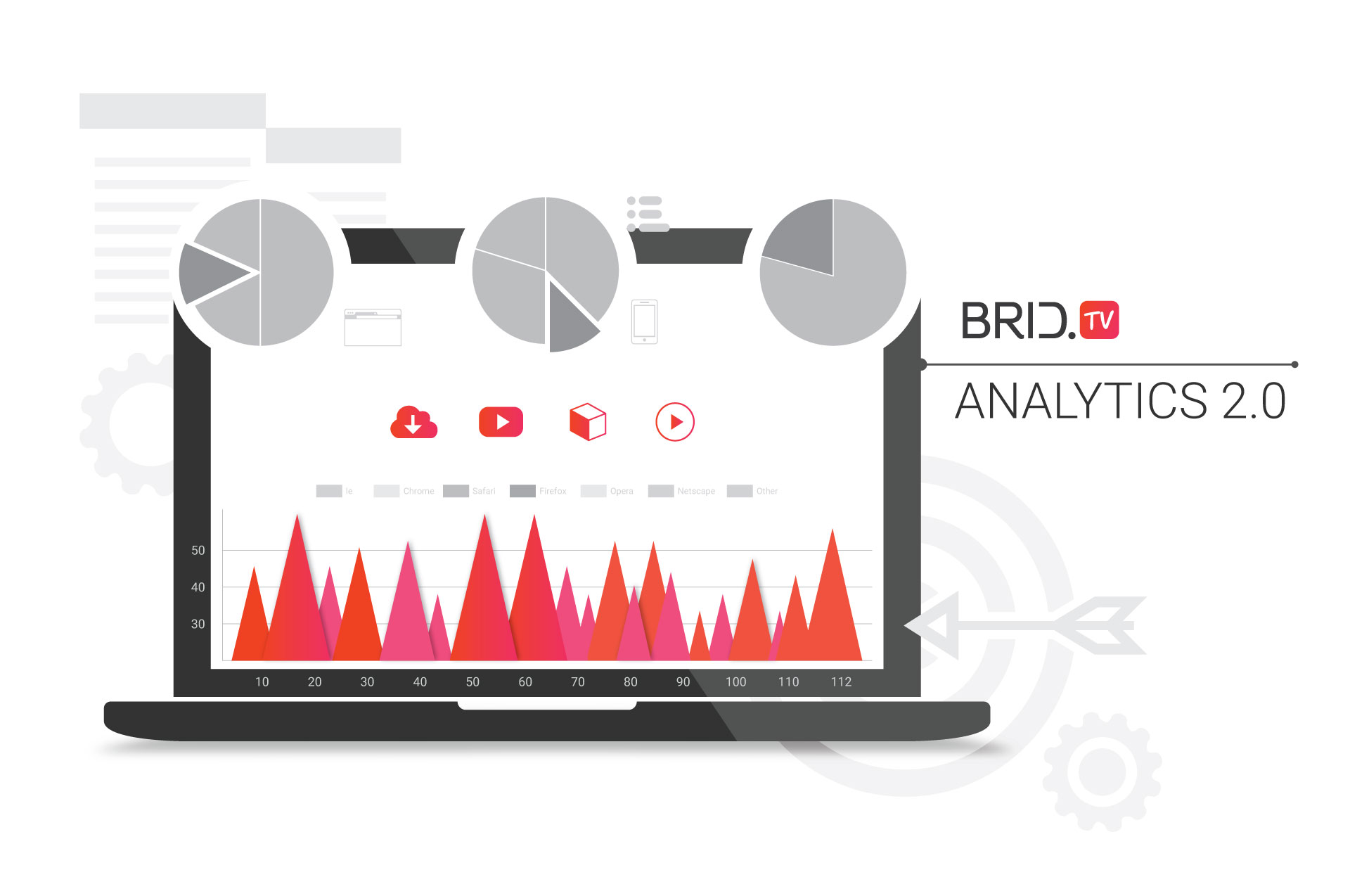 video player analytics