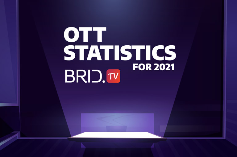 30+ OTT Statistics You Can't Ignore in 2021 [Infographic]